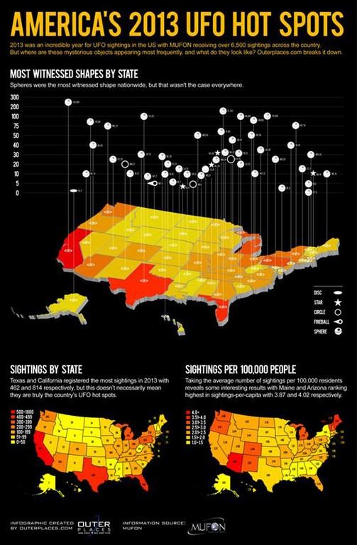 MUFON: statistiques ovnis impressionnantes sur 2013 2013-hot-spots