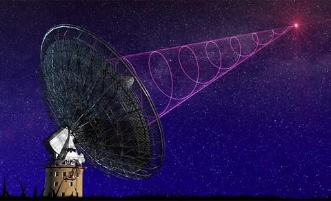Étude scientifique chinoise : sursauts radio rapides d'origine extraterrestre ? Frb
