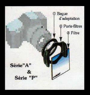 Compte-rendu Repas ufologique de Toulouse du 10/11/09 Portefiltre2
