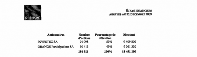 Une nationalisation d'Orange Tunisie? Divona-3-e1299173696572