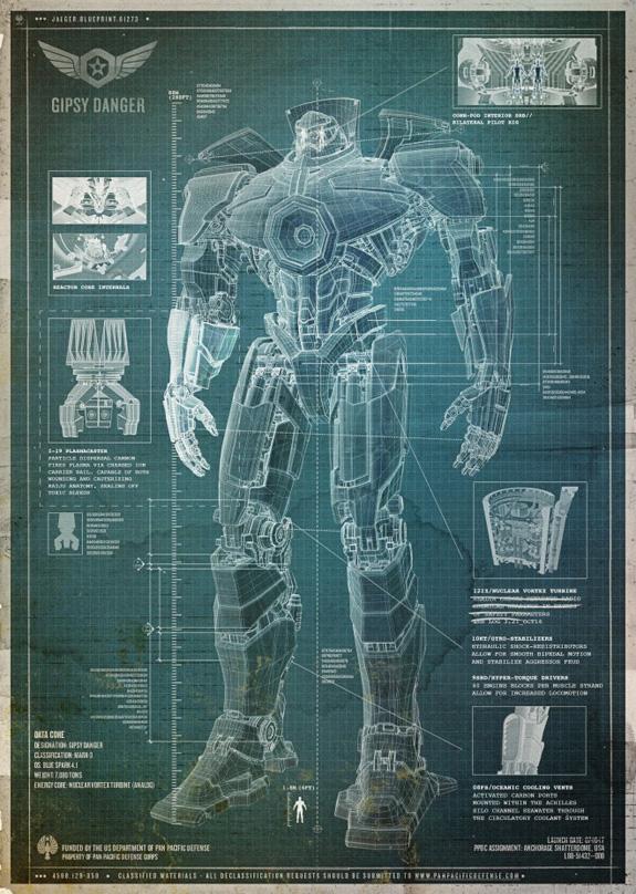 Pacific Rim JaegerGipsyDanger-pacific-rim-robot