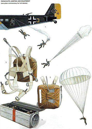 Les Parachutistes Allemands 78061385_o