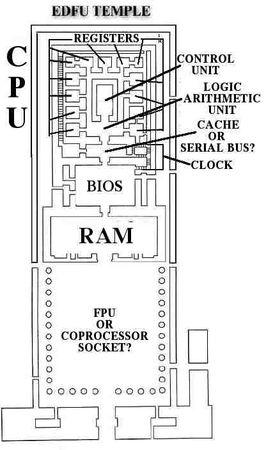 Le temple d'horus serait construit comme un micro-processeur !!! 64779152_p