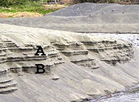 درس حول الترسب والتصخر Starte_A_B