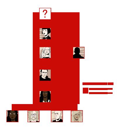 003. Familia Buendia Buendia-relacje-male