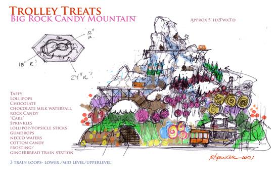 [Disney California Adventure] Placemaking: Pixar Pier, Buena Vista Street, Hollywood Land, Condor Flats - Page 16 Rcm238095SMALL