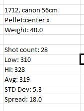 Retex chronographe FX airguns ChronoFX_1712