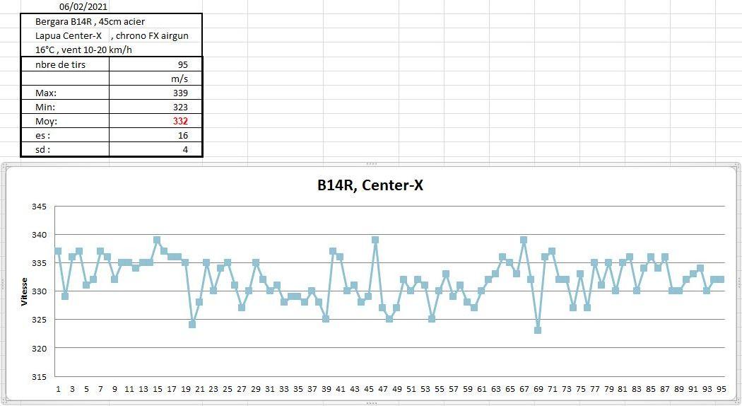 Bergara B14-R, première sortie et plus si affinités. - Page 2 Chrono-graph_B14R_center-x_20210206