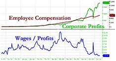 Francia. Capitalismo, luchas y movimientos.   - Página 10 N9_5_graf02