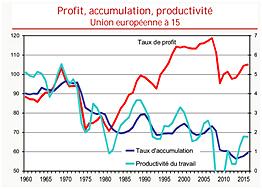 Francia. Capitalismo, luchas y movimientos.   - Página 10 N9_5_graf04