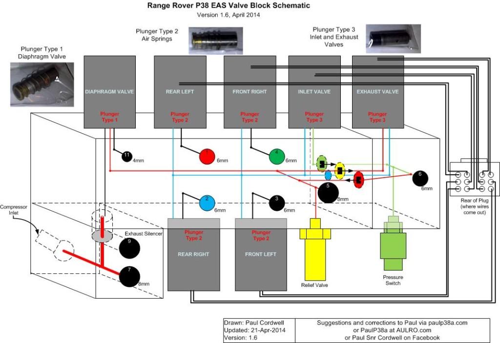 anomalie EAS pour débutant.... EAS-ValveBlock-v1.6-1024x703