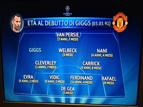 FK Manchester United - Page 5 BEnctRICMAEgdsX