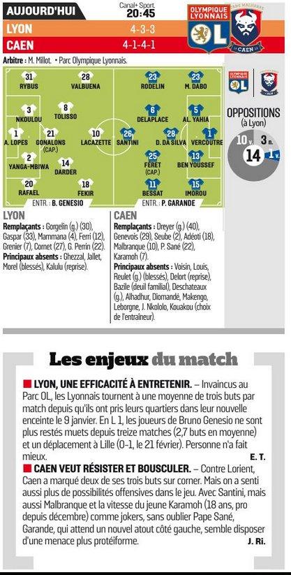 [2e journée de L1] O Lyon 2-0 SM Caen  CqM44p3UIAAwTJY