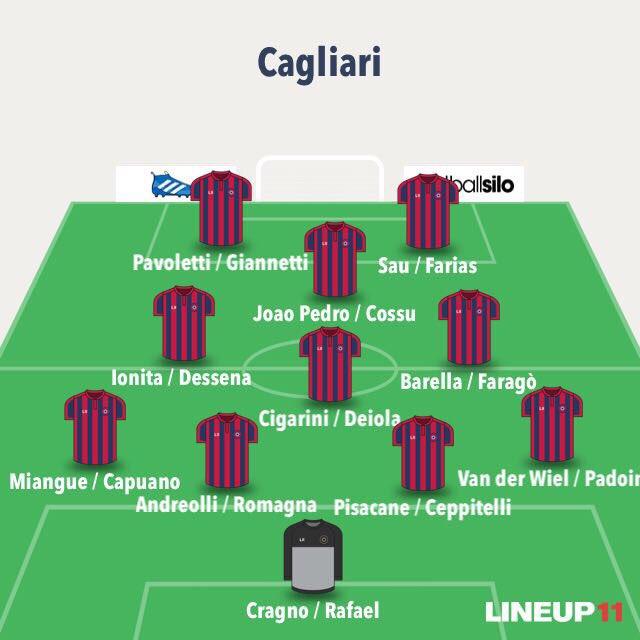 Plantilla Equipos Calcio Temporada 2017 - 2018 DIq_TPyUIAA8JGc