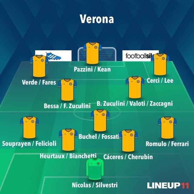 Plantilla Equipos Calcio Temporada 2017 - 2018 DIrEVBMVYAA389C