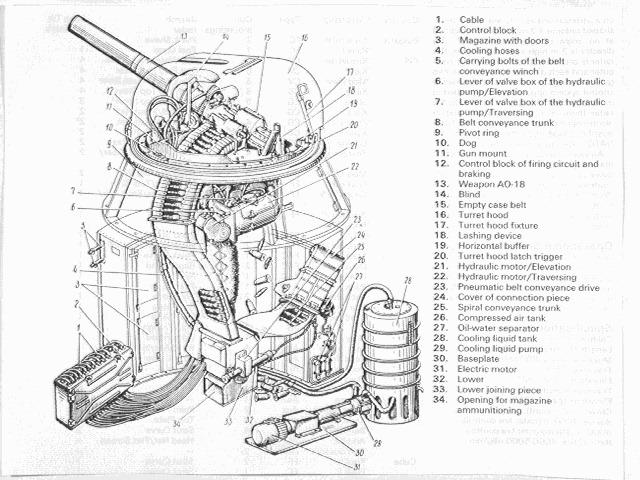 Un nuevo Kaláshnikov con seis cañones giratorios saldrá al mercado en 2015 A0109941_498af3002f4b7
