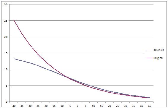 Venkovní teploměr - nepřesné měření teploty - Stránka 2 Teplomer1
