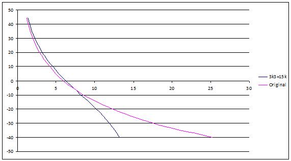 Venkovní teploměr - nepřesné měření teploty - Stránka 2 Teplomer2