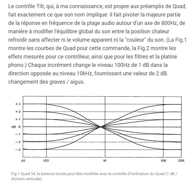 correction de la distorsion de phase par convolution - Page 20 Tilt