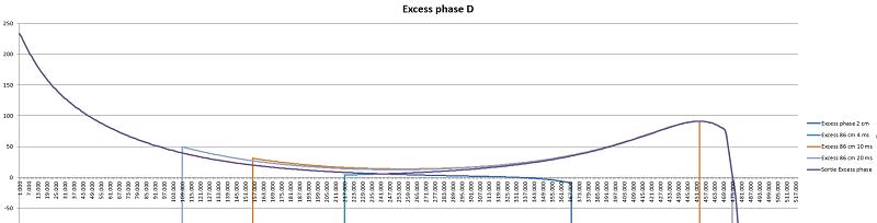 correction de la distorsion de phase par convolution - Page 6 Excess7