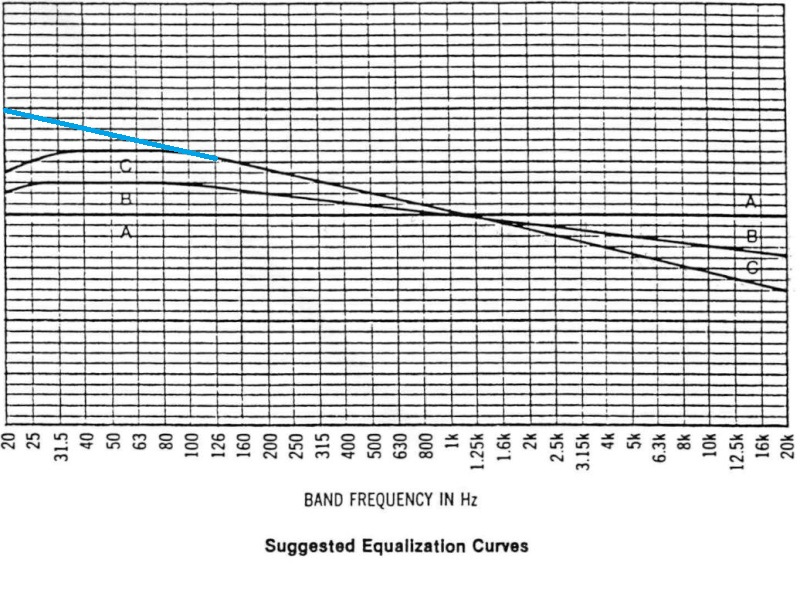 correction de la distorsion de phase par convolution - Page 20 Courbe11
