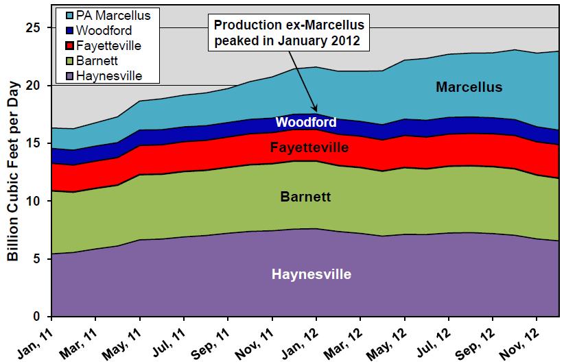 vrais - Les vrais enjeux du gaz de Schiste Production-5-main-shale-Hugues