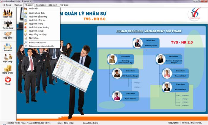 Phần mềm Quản lý Nhân sự TVSHR