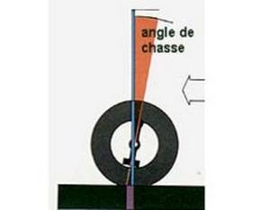 Géomètrie avant diffèrente Editorial-editorial-29108