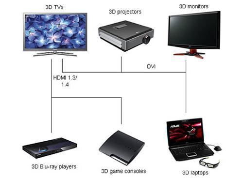 TV LG 2014 và những chuẩn kết nối mới Tinhte.vn_4d0ed451bcde6_Xem3D_1