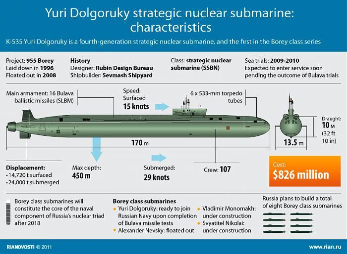 القوة البحرية الروسية تحديث الأسلحة والقواعد وتعزيز الانتشار 70_big