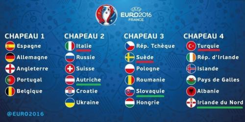 Vivez l'Euro 2016 avec mestir.net 1461163318