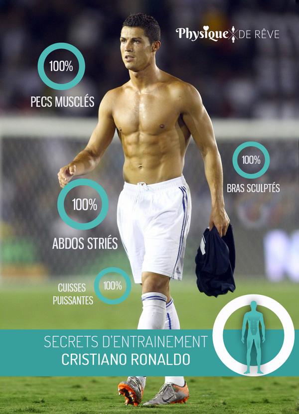 ¿Cuál es el inicio de alto? - Página 3 Cristiano-ronaldo-sexy-muscles-abdos-pecs-foot