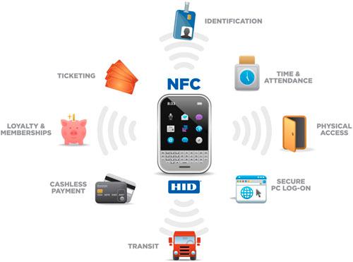 """Những tiện ích """"tuyệt vời"""" mà công nghệ NFC mang lại Um8Gb"""