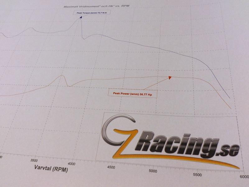 """Grey - Ford Fiesta -82 """"FIA"""" going RS-Turbo. G-tech sid 10. - Sida 3 Fia_resultat"""