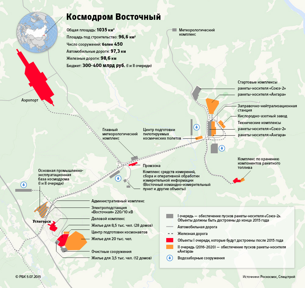 New Russian Cosmodrome - Vostochniy - Page 3 754441507627962