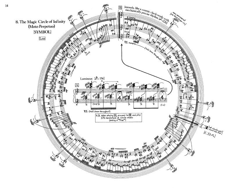 Enjeux,cycles de pièces,méthodes pour les pianistes débutant Crumb