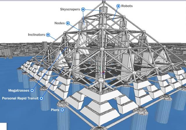 Mega Projects of The Future Shimizu_pyramid_1