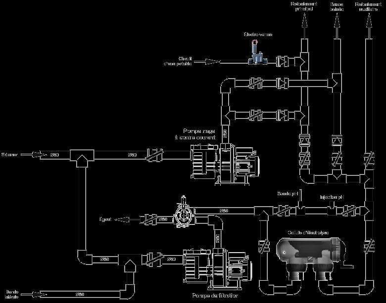 Ensemble filtration pertinent ou pas? Hydraulique-complet