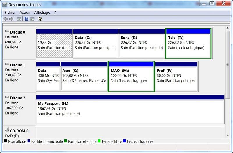 [informatique] étendre une partition Gwah16_partition