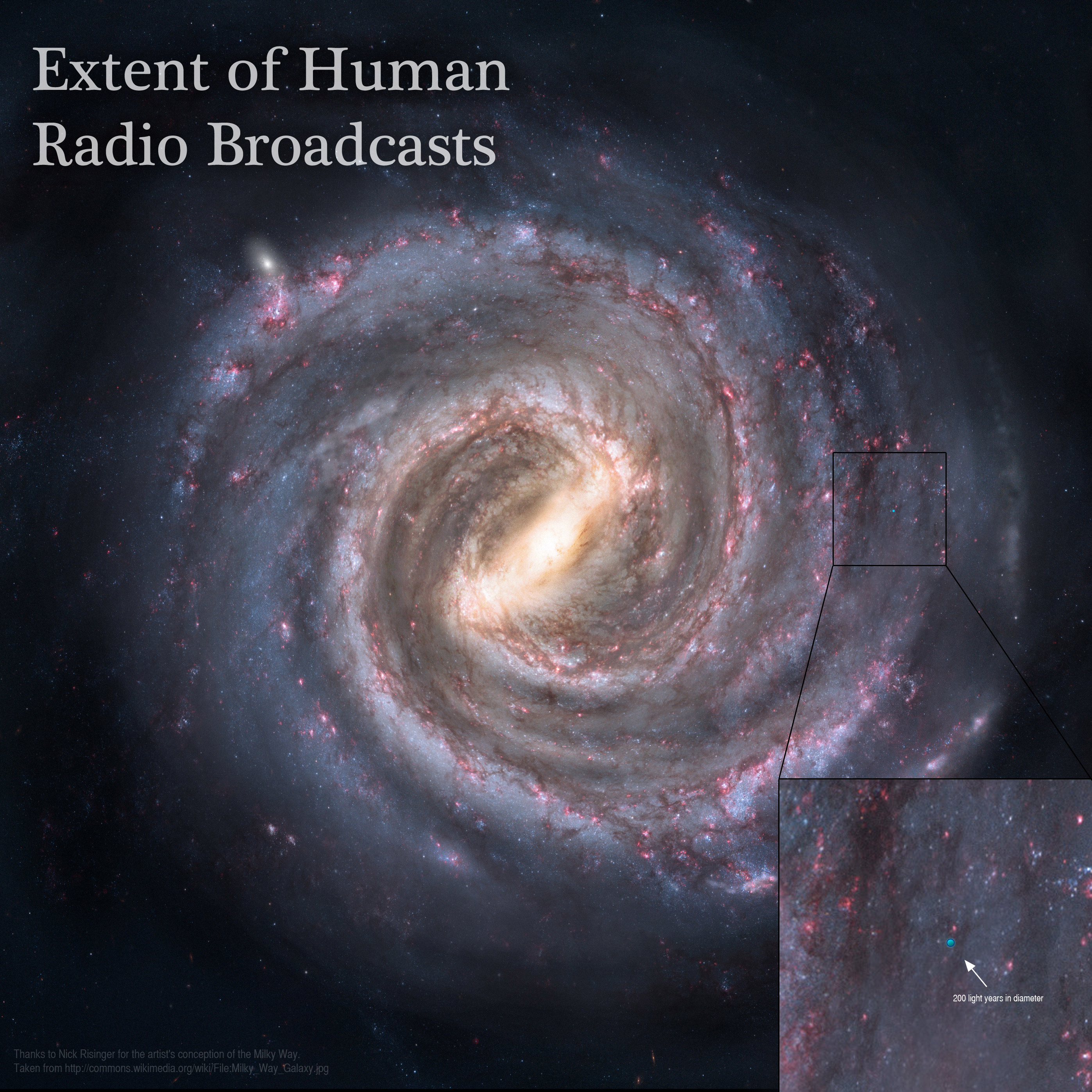 [HILO GENERAL] Hablemos de... Astronomía - Página 4 Radio_broadcasts