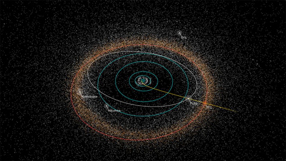 New Horizons : survol de Arrokoth (Ultima Thule -2014 MU69) - 1er janvier 2019 NH-KBO-path