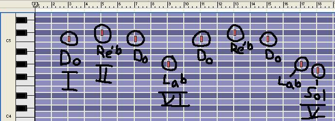 [Théorie Musicale]-Analyse de ma compo Freddy's Trance Freddy1