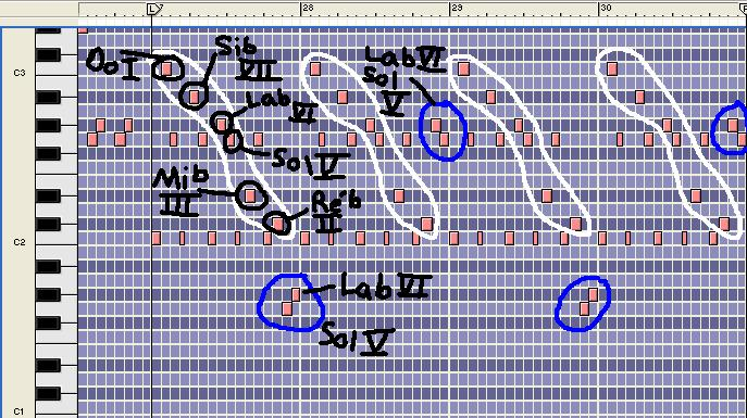 [Théorie Musicale]-Analyse de ma compo Freddy's Trance Freddy3