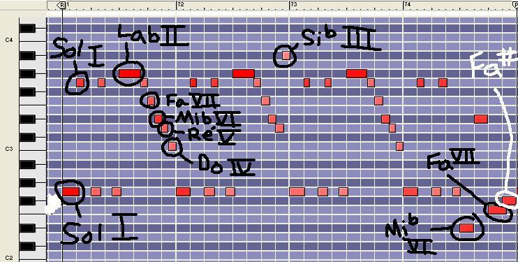 [Théorie Musicale]-Analyse de ma compo Freddy's Trance Freddy5