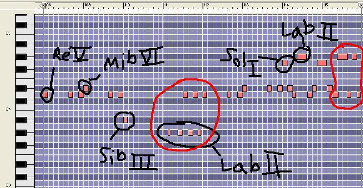 [Théorie Musicale]-Analyse de ma compo Freddy's Trance Freddy9