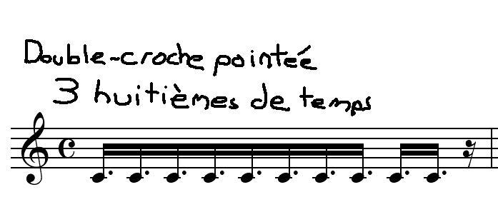 [Théorie Musicale]-Comprendre la Rythmique Doublecrochepointeefinale