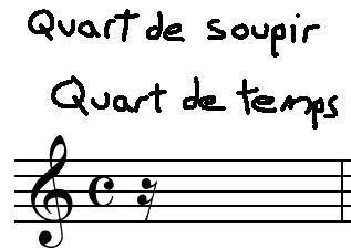 [Théorie Musicale]-Comprendre la Rythmique Quartsoupir