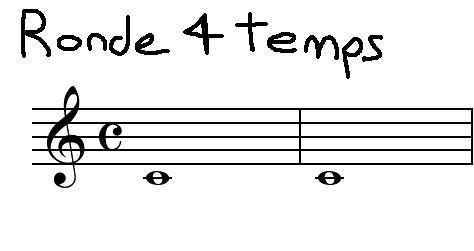 [Théorie Musicale]-Comprendre la Rythmique Rondefinale