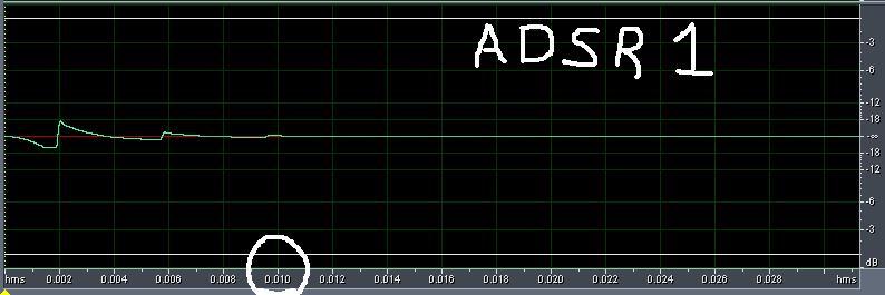 [Théorie Synthèse]-«AMP» Enveloppes ( Tuto 1 ) ADSR1