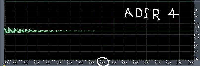 [Théorie Synthèse]-«AMP» Enveloppes ( Tuto 1 ) ADSR4